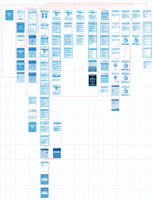 version 1 product map